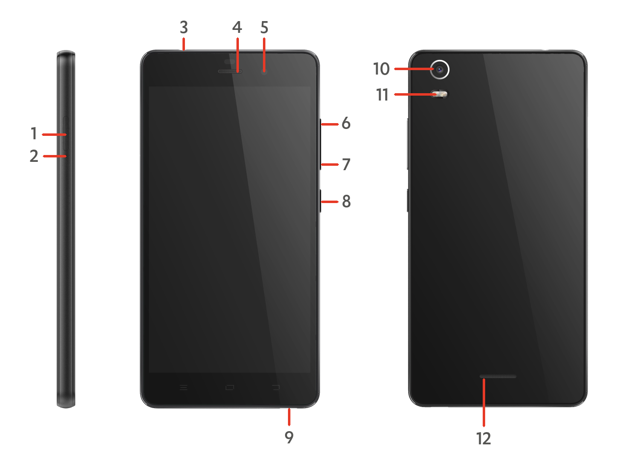 blackphone layout labeled